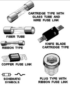 Fuse with symbol