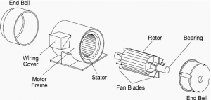 Induction-Motor-Construction