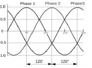Induction-Motor-Working-Principle