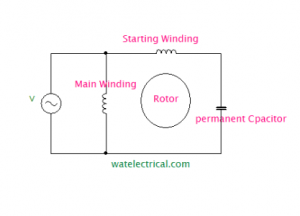Permanent Capacitor Induction Motor Winding Diagram