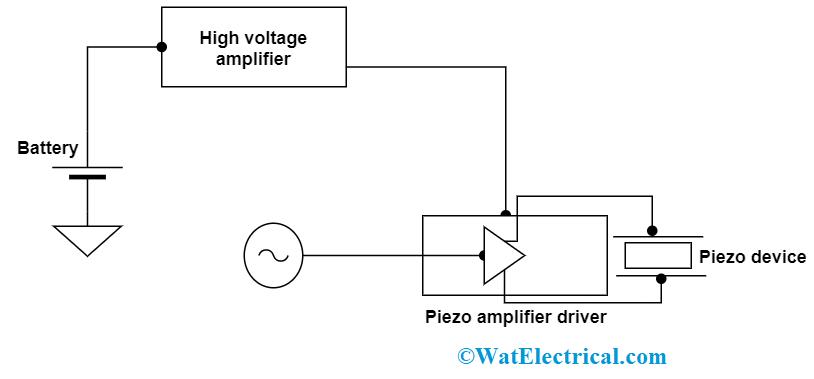 Piezoelectric Driver
