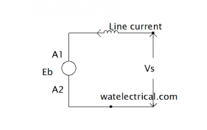 series motor circuit diagram