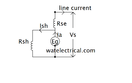 Short Shunt Generator Circuit Diagram