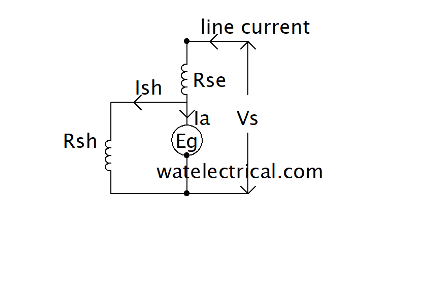 short shunt motor circuit diagram