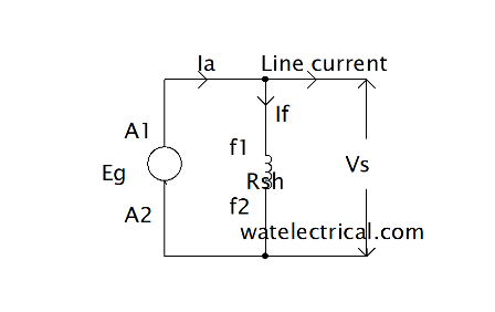 Types of DC Shunt Generator Circuit Diagram