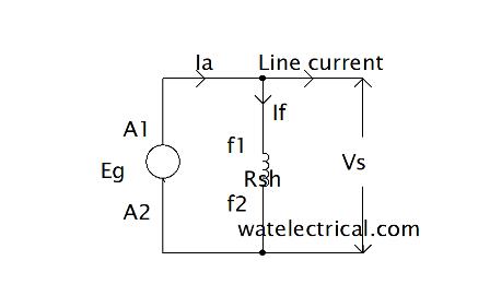 Shunt Generator Circuit Diagram