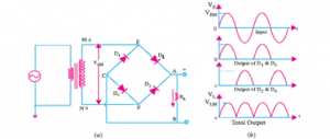 Single-phase full-wave rectifier