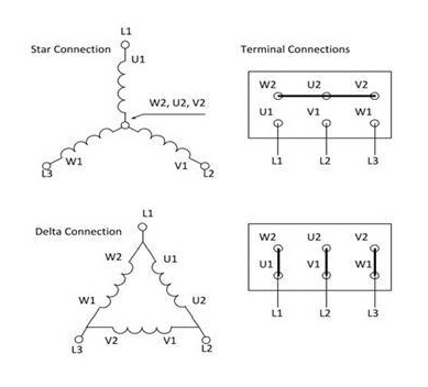 star delta starter  circuit diagram working and its