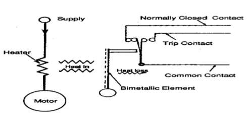 Thermal Type